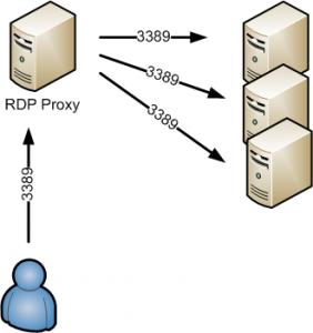 rdpproxy1