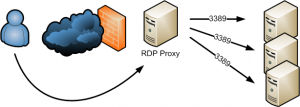 rdpproxy2