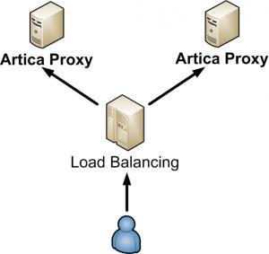load-balancing-proxy